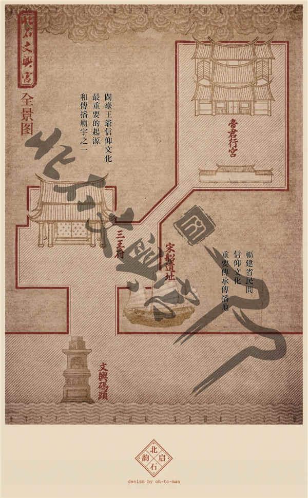 泉州北石文兴宫首套手绘明信片正式